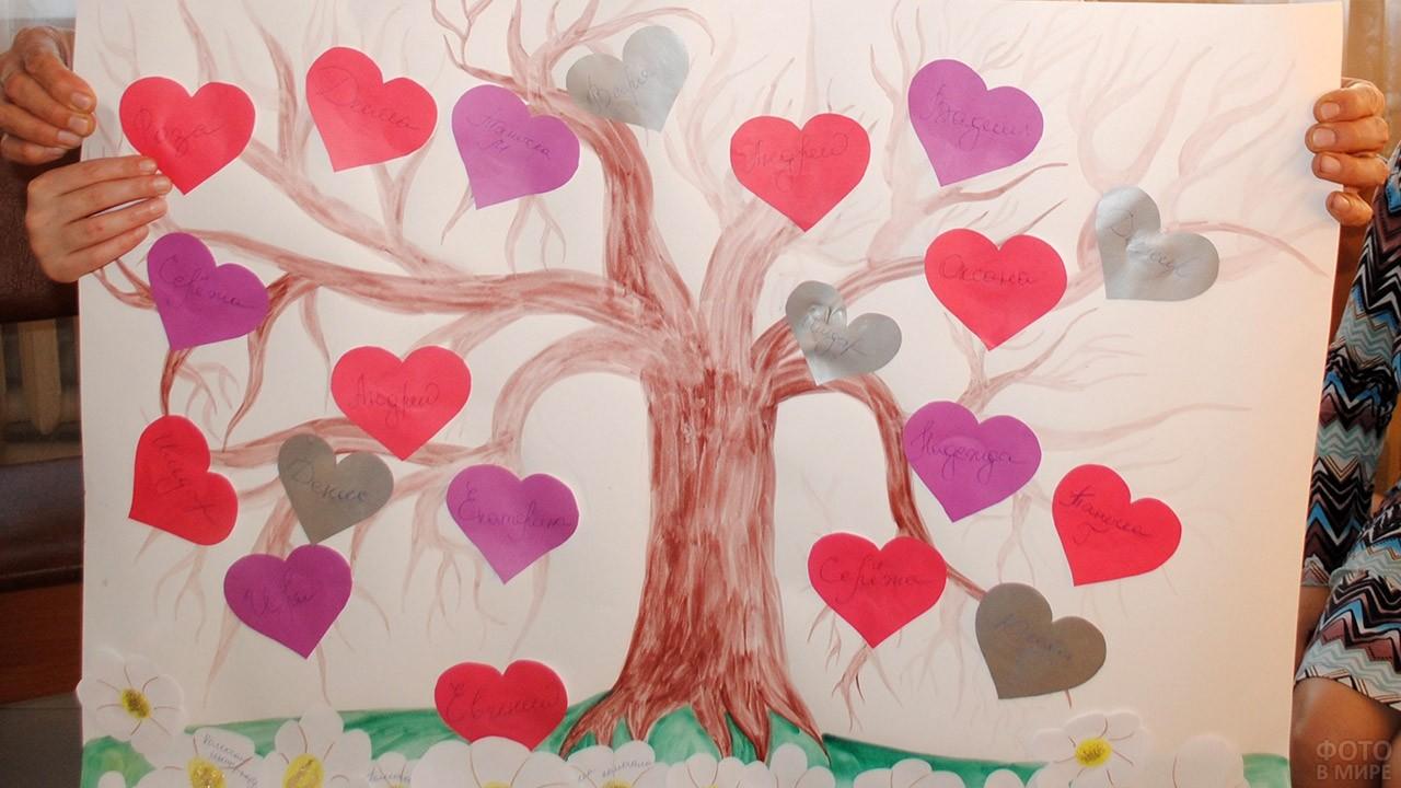 Открытка-плакат с сердечками-пожеланиями на дереве